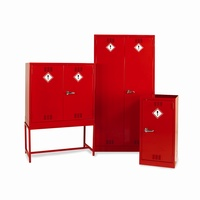 Safestore - Pesticide Substance Cabinets: click to enlarge